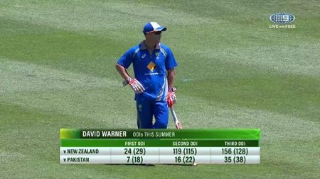 How Pakistan have contained David Warner