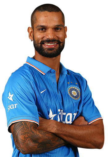 shikhar dhawan - photo #2