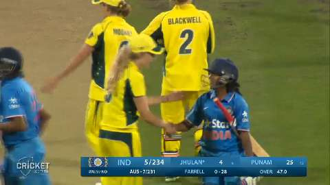 Highlights-India-avoid-clean-sweep-in-Hobart-still